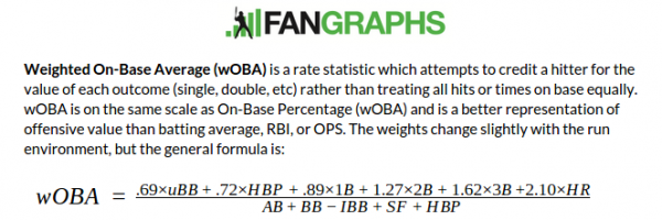 wOBA-Flash-Card